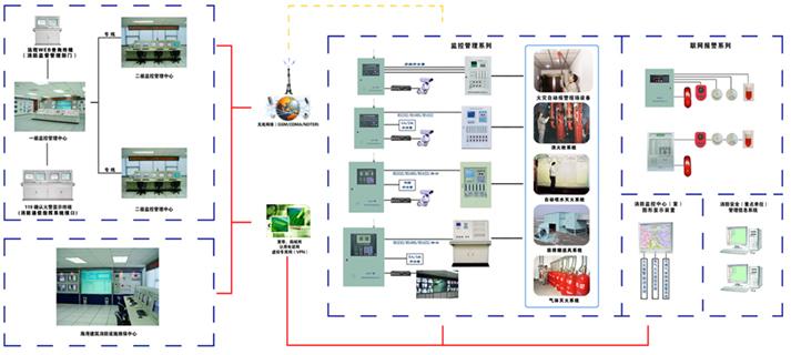 电脑监控安装步骤图